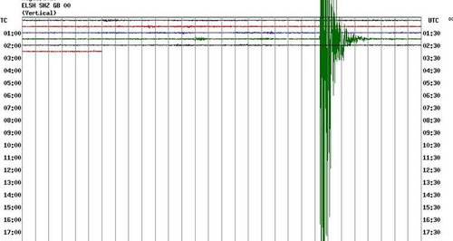 Seismograph of Kent Earthquake (May 22nd 2015)